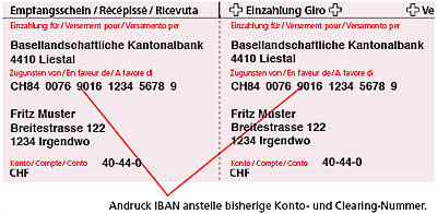 Forex bank clearing nummer